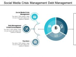 Social Media Crisis Management Debt Management Credit Consolidation Cpb