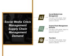 Social Media Crisis Management Supply Chain Management Demand Cpb