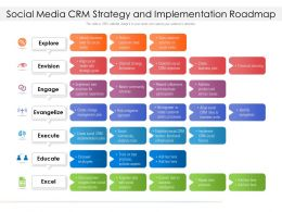 Social Media CRM Strategy And Implementation Roadmap