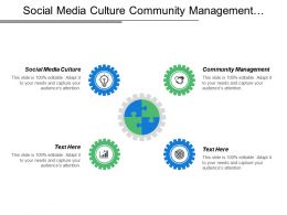 Social Media Culture Community Management Operations Management Promotion Programme