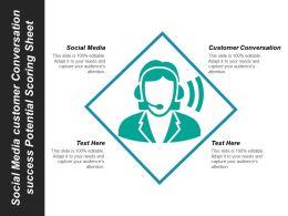 Social Media Customer Conversation Success Potential Scoring Sheet