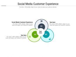 Social Media Customer Experience Ppt Powerpoint Presentation Summary Display Cpb