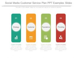 Social Media Customer Service Plan Ppt Examples Slides