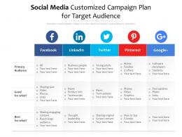 Social Media Customized Campaign Plan For Target Audience