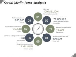 Social Media Data Analysis Powerpoint Slide Influencers