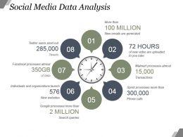 Social Media Data Analysis Powerpoint Slide Influencers