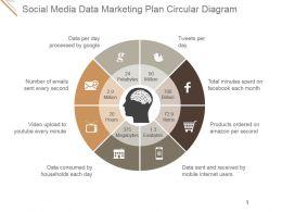 Social Media Data Marketing Plan Circular Diagram Ppt Slide