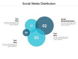 Social Media Distribution Ppt Powerpoint Presentation Model Designs Download Cpb