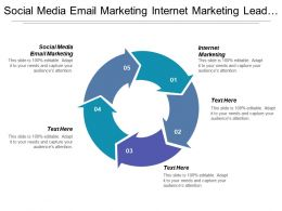 Social Media Email Marketing Internet Marketing Lead Generation Cpb