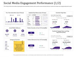 Social Media Engagement Performance 1 2 Overview Ppt Powerpoint Aids