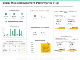 Social Media Engagement Performance Metrics Ppt Powerpoint Presentation Skills