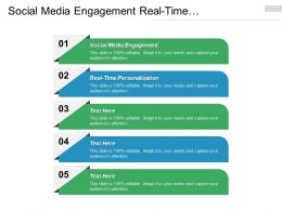 Social Media Engagement Real Time Personalization Campaign Optimization Cpb