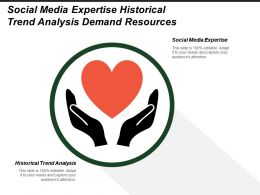 Social Media Expertise Historical Trend Analysis Demand Resources