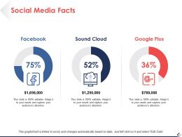 Social Media Facts Finance Ppt Pictures Background Designs
