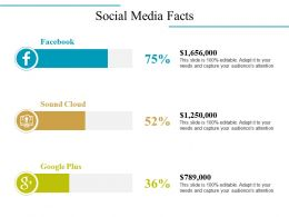 Social Media Facts Powerpoint Shapes