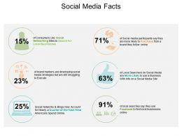Social Media Facts Powerpoint Slide Deck