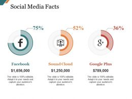 Social Media Facts Presentation Diagrams