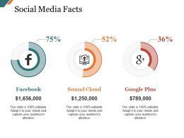 Social Media Facts Presentation Diagrams