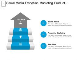 Social Media Franchise Marketing Product Marketing Performance Evaluation Cpb