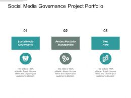 Social Media Governance Project Portfolio Management Employee Engagement Cpb