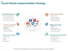 Social Media Implementation Strategy Audience Goals Ppt Powerpoint Presentation Infographics Outline