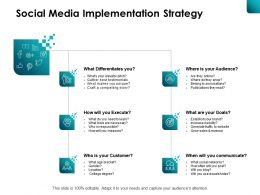 Social Media Implementation Strategy Customer Ppt Powerpoint Presentation File Images