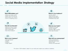 Social Media Implementation Strategy Goals Communicate Ppt Powerpoint Presentation Slides Designs