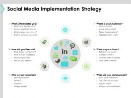 Social Media Implementation Strategy Goals Ppt Powerpoint Presentation Show Design Ideas