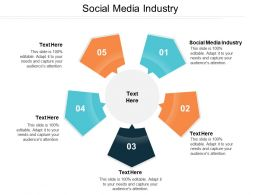 Social Media Industry Ppt Powerpoint Presentation Gallery Backgrounds Cpb