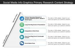 Social Media Info Graphics Primary Research Content Strategy