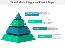Social Media Integration Project Steps Ppt Powerpoint Presentation File Layout Cpb