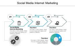 Social Media Internet Marketing Ppt Powerpoint Presentation Icon Demonstration Cpb