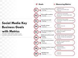 Social Media Key Business Goals With Metrics