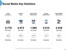 Social Media Key Statistics Ppt Powerpoint Presentation Infographics