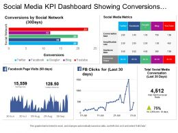 Social Media Kpi Dashboard Showing Conversions By Social Network And Metrics