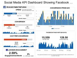 Social Media Kpi Dashboard Showing Facebook Investment Returns Conversion From Ads
