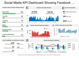 Social Media Kpi Dashboard Showing Facebook Page Stats Youtube Channel Views