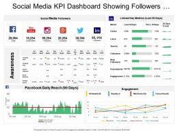 Social Media Kpi Dashboard Showing Followers Facebook Daily Reach