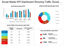 Social Media Kpi Dashboard Showing Traffic Social Events Referral Traffic