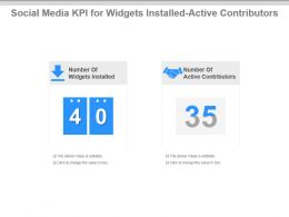 Social Media Kpi For Widgets Installed Active Contributors Presentation Slide