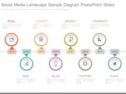 Social Media Landscape Sample Diagram Powerpoint Slides