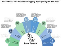 Social Media Lead Generation Blogging Synergy Diagram With Icons