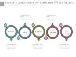 Social Media Lead Generation Information Example Ppt Slide Templates