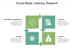 Social Media Listening Research Ppt Powerpoint Presentation Infographic Cpb
