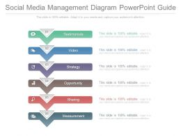 Social Media Management Diagram Powerpoint Guide