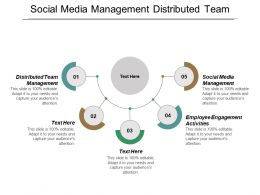Social Media Management Distributed Team Management Employee Engagement Activities Cpb