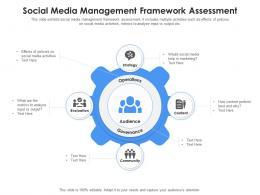 Social Media Management Framework Assessment