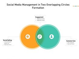 Social Media Management In Two Overlapping Circles Formation