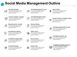 Social Media Management Outline Management Process E123 Ppt Powerpoint Presentation Styles Icon