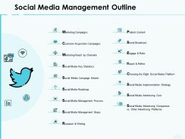 Social Media Management Outline Publish Content Statistics Ppt Powerpoint Presentation Slides Guide
